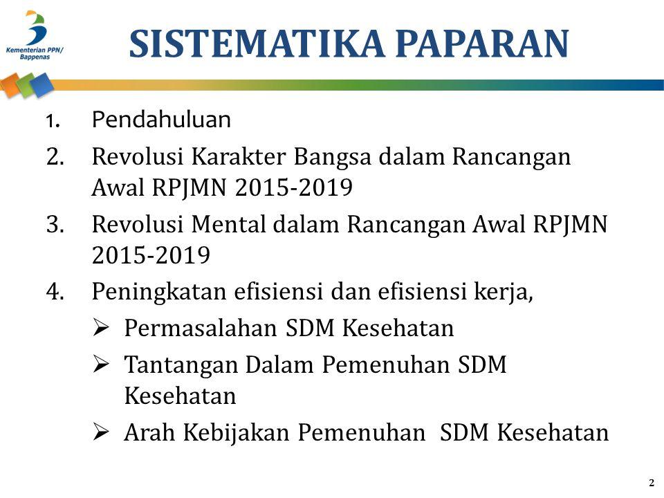 SISTEMATIKA PAPARAN 1.Pendahuluan 2.Revolusi Karakter Bangsa dalam Rancangan Awal RPJMN 2015-2019 3.Revolusi Mental dalam Rancangan Awal RPJMN 2015-20