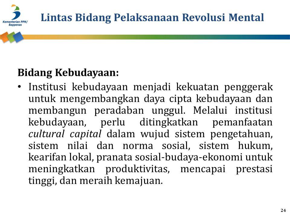 Lintas Bidang Pelaksanaan Revolusi Mental Bidang Kebudayaan: Institusi kebudayaan menjadi kekuatan penggerak untuk mengembangkan daya cipta kebudayaan dan membangun peradaban unggul.