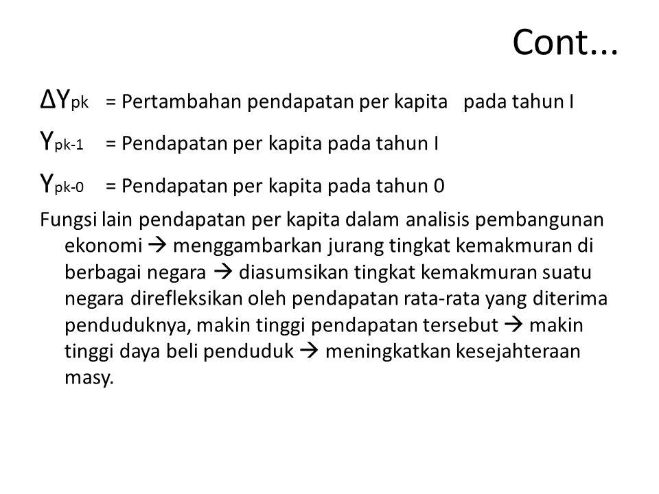 Cont... ∆Y pk = Pertambahan pendapatan per kapita pada tahun I Y pk-1 = Pendapatan per kapita pada tahun I Y pk-0 = Pendapatan per kapita pada tahun 0