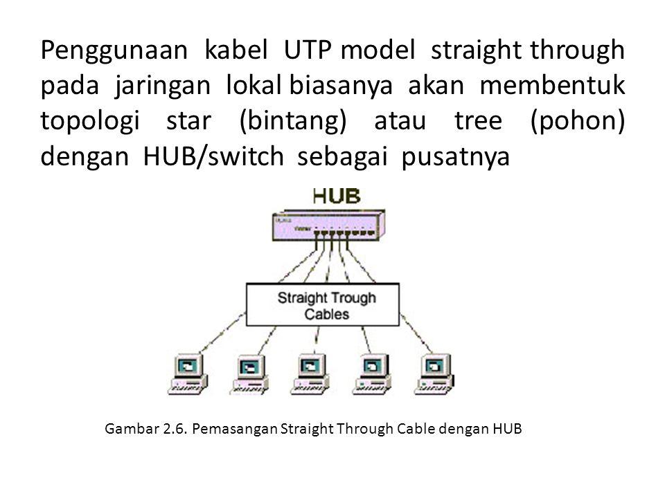 Penggunaan kabel UTP model straight through pada jaringan lokal biasanya akan membentuk topologi star (bintang) atau tree (pohon) dengan HUB/switch se