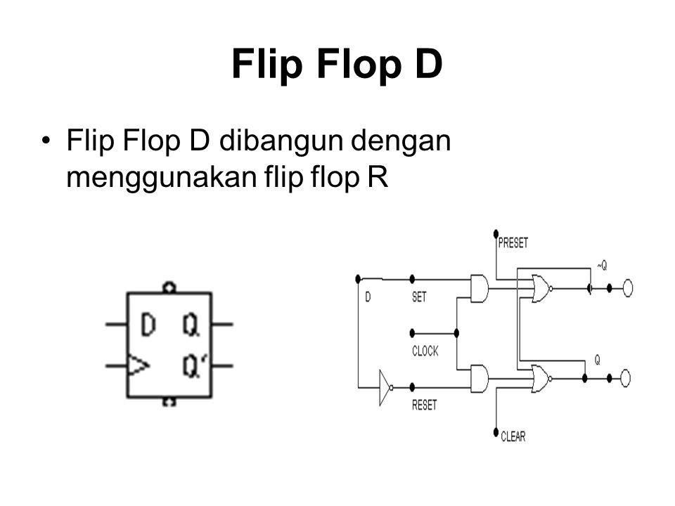 Flip Flop D Flip Flop D dibangun dengan menggunakan flip flop R