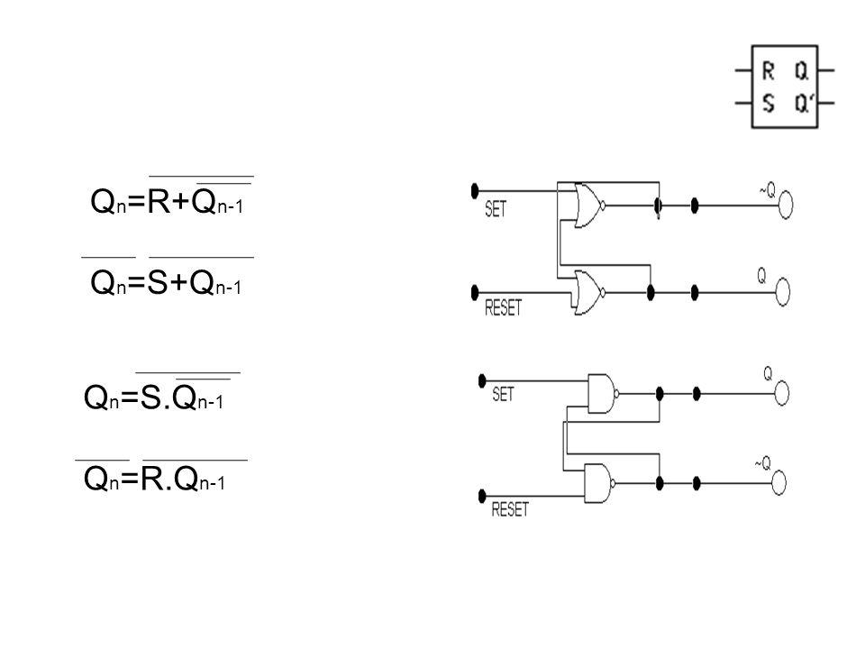 Q n =R+Q n-1 Q n =S+Q n-1 Q n =S.Q n-1 Q n =R.Q n-1