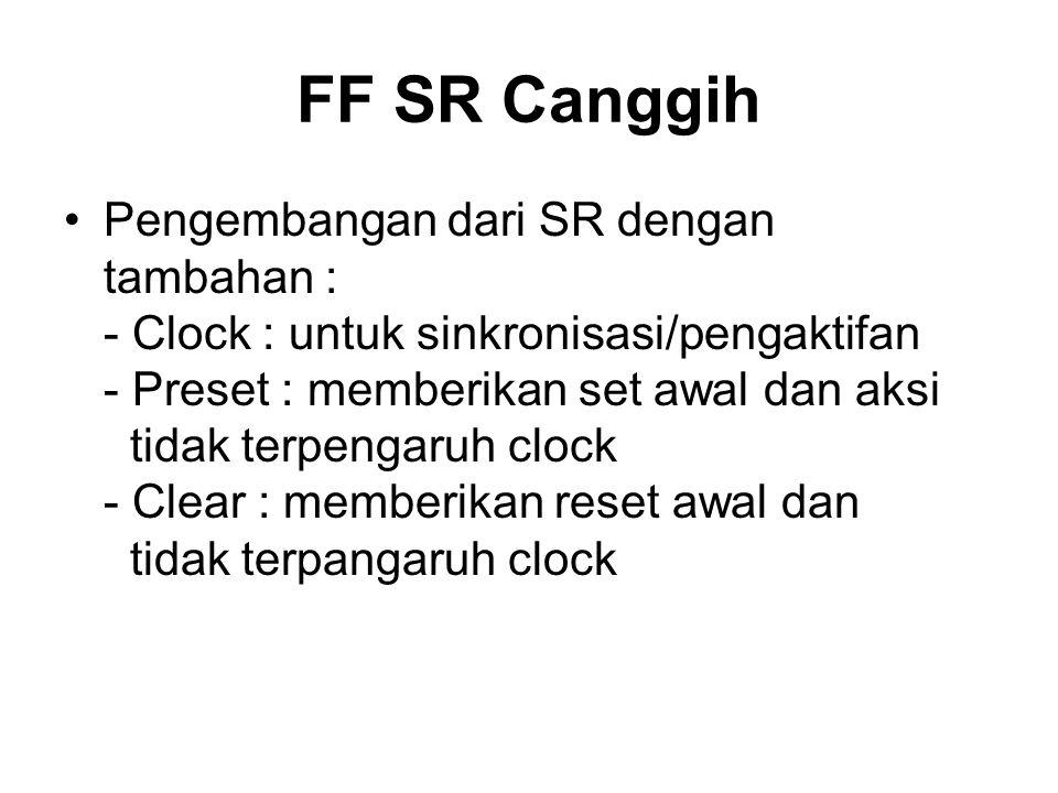 FF SR Canggih Pengembangan dari SR dengan tambahan : - Clock : untuk sinkronisasi/pengaktifan - Preset : memberikan set awal dan aksi tidak terpengaru