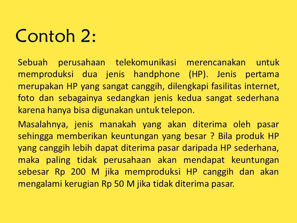 Contoh 2: Sebuah perusahaan telekomunikasi merencanakan untuk memproduksi dua jenis handphone (HP). Jenis pertama merupakan HP yang sangat canggih, di