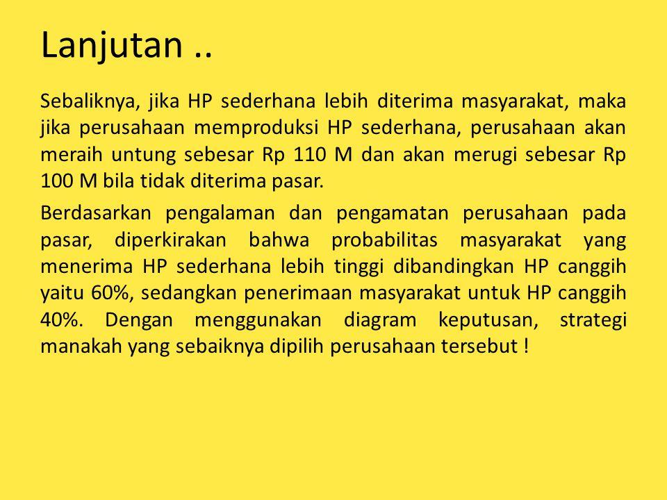 Lanjutan.. Sebaliknya, jika HP sederhana lebih diterima masyarakat, maka jika perusahaan memproduksi HP sederhana, perusahaan akan meraih untung sebes