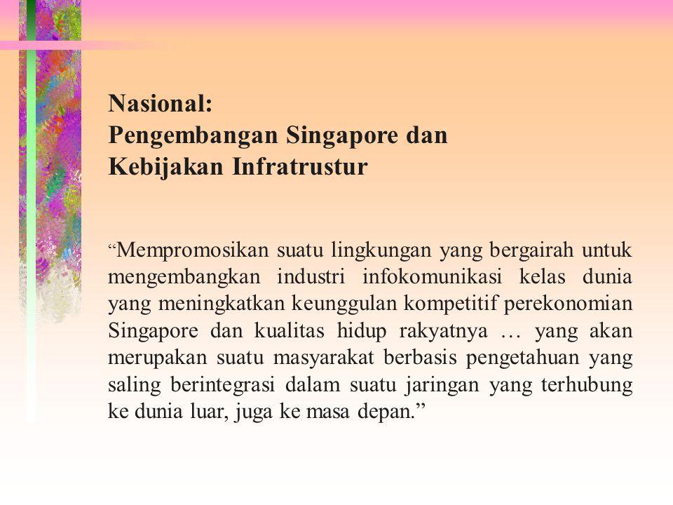 """Nasional: Pengembangan Singapore dan Kebijakan Infratrustur """" Mempromosikan suatu lingkungan yang bergairah untuk mengembangkan industri infokomunikas"""