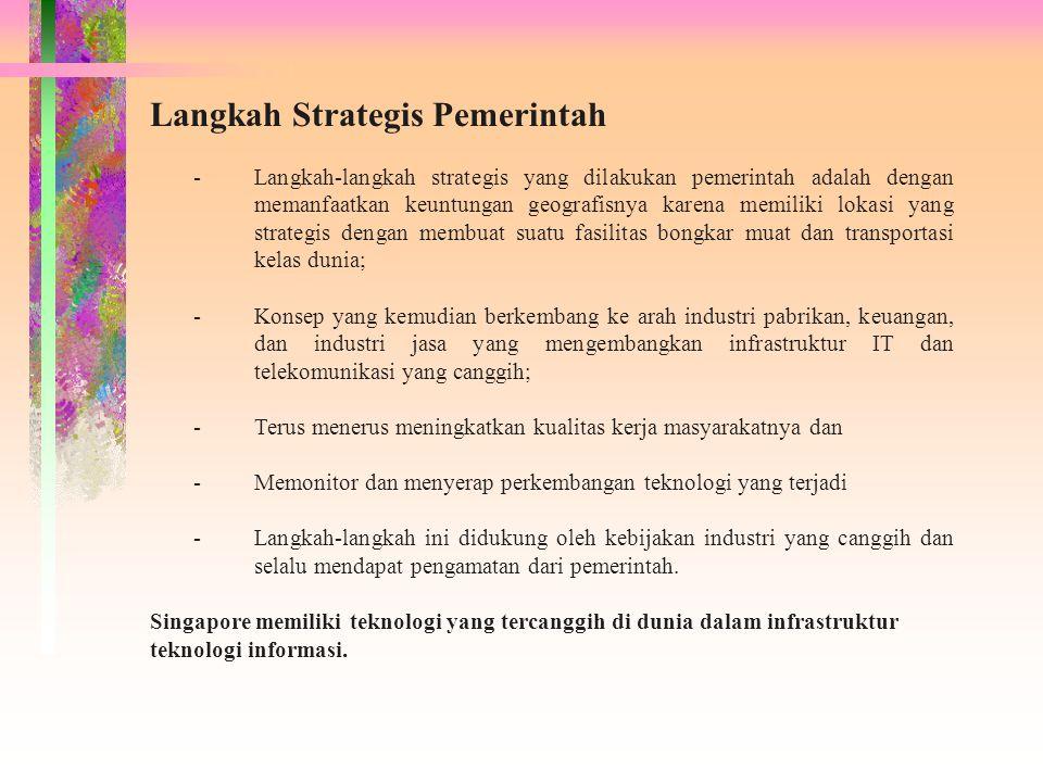 Langkah Strategis Pemerintah -Langkah-langkah strategis yang dilakukan pemerintah adalah dengan memanfaatkan keuntungan geografisnya karena memiliki l