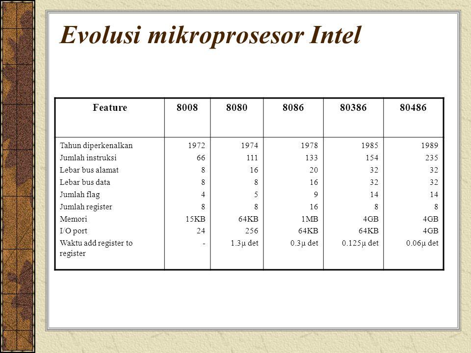 Evolusi mikroprosesor Intel Feature8008808080868038680486 Tahun diperkenalkan Jumlah instruksi Lebar bus alamat Lebar bus data Jumlah flag Jumlah regi