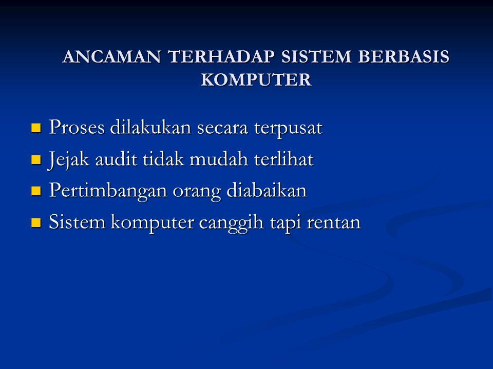 Jenis Pengawasan Berbasis Komuter Pengawasan Umum Pengawasan Umum a.