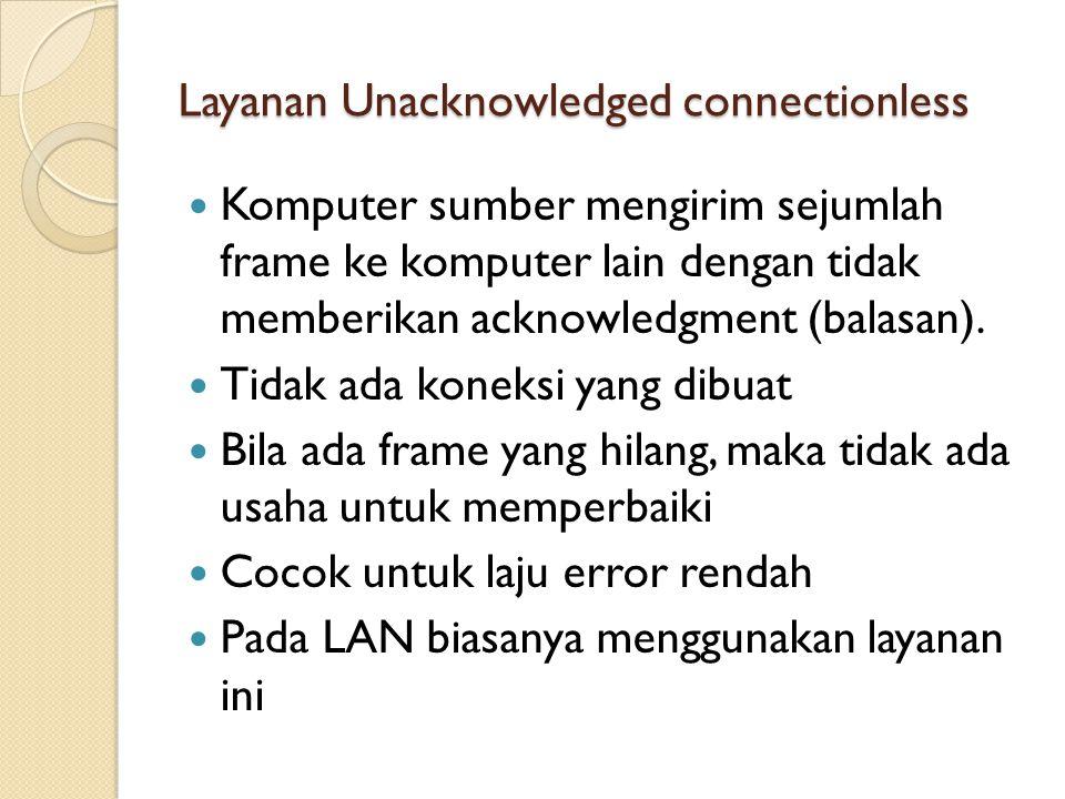 Layanan Unacknowledged connectionless Komputer sumber mengirim sejumlah frame ke komputer lain dengan tidak memberikan acknowledgment (balasan).