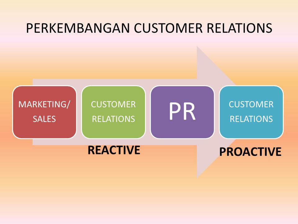 PERKEMBANGAN CUSTOMER RELATIONS MARKETING/ SALES CUSTOMER RELATIONS PR CUSTOMER RELATIONS REACTIVE PROACTIVE