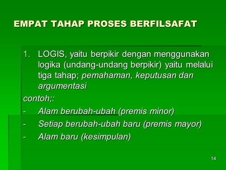 13 lanjutan -Filsafat adalah sebagai analisis logis dari bahasa serta penjelasan tentang arti kata dan konsep. -Filsafat adalah suatu usaha untuk memp