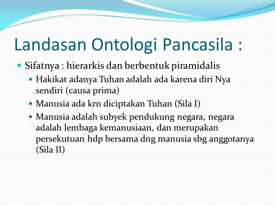 Landasan Ontologi Pancasila : Sifatnya : hierarkis dan berbentuk piramidalis Hakikat adanya Tuhan adalah ada karena diri Nya sendiri (causa prima) Man