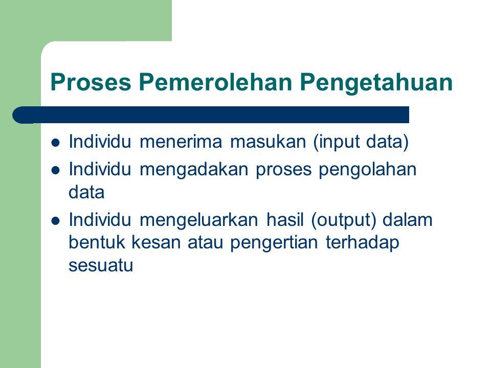 Proses Pemerolehan Pengetahuan Individu menerima masukan (input data) Individu mengadakan proses pengolahan data Individu mengeluarkan hasil (output) dalam bentuk kesan atau pengertian terhadap sesuatu