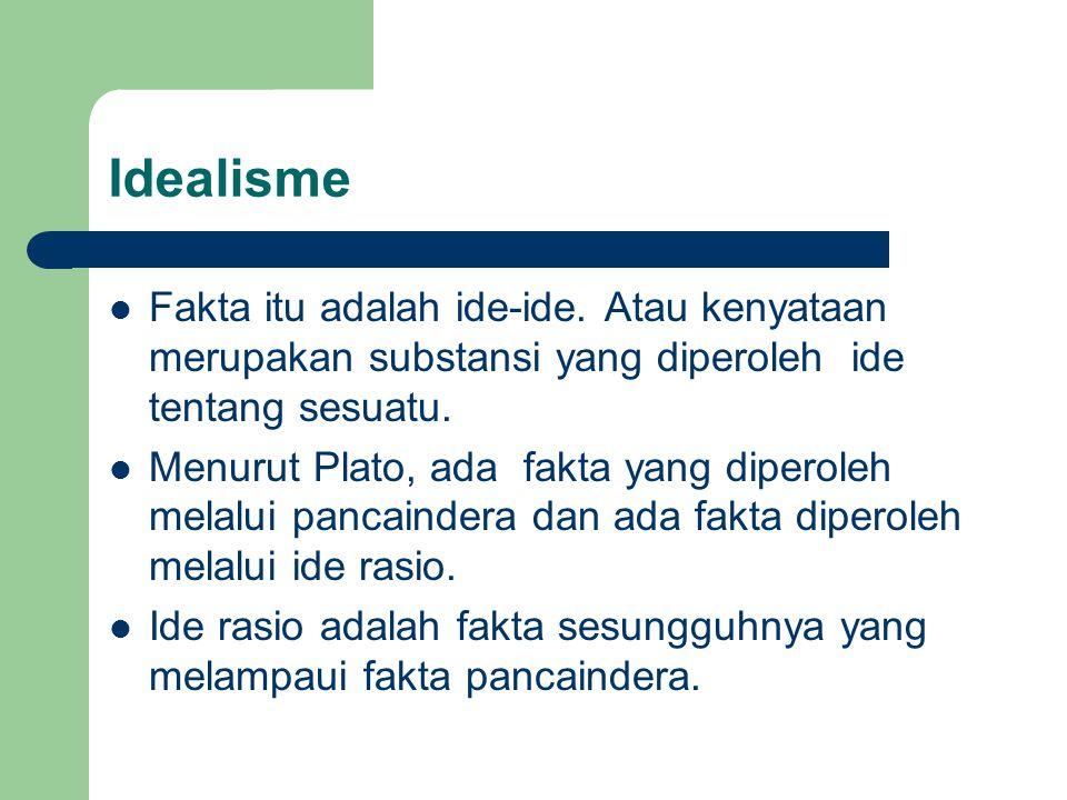 Idealisme Fakta itu adalah ide-ide.