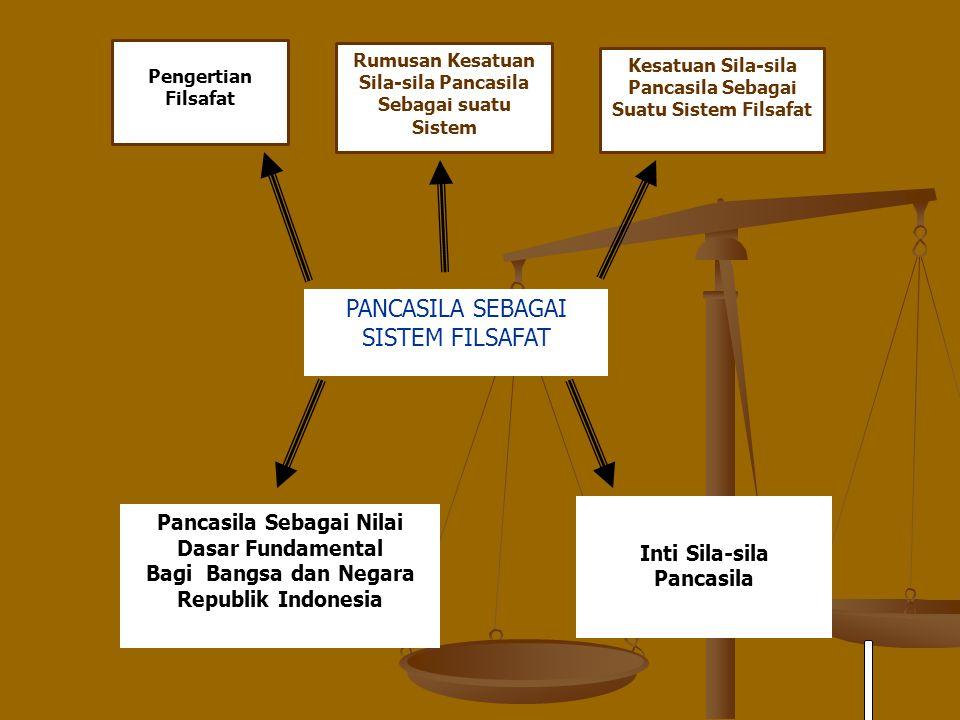 Pengertian Filsafat Rumusan Kesatuan Sila-sila Pancasila Sebagai suatu Sistem Kesatuan Sila-sila Pancasila Sebagai Suatu Sistem Filsafat Pancasila Seb