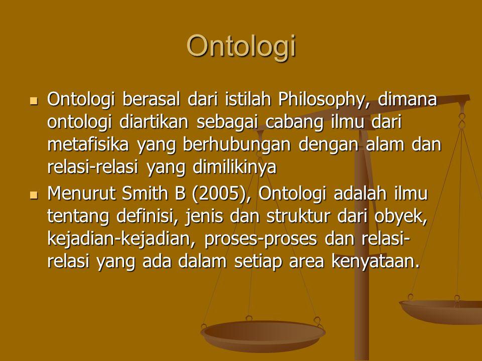 Ontologi Ontologi berasal dari istilah Philosophy, dimana ontologi diartikan sebagai cabang ilmu dari metafisika yang berhubungan dengan alam dan rela