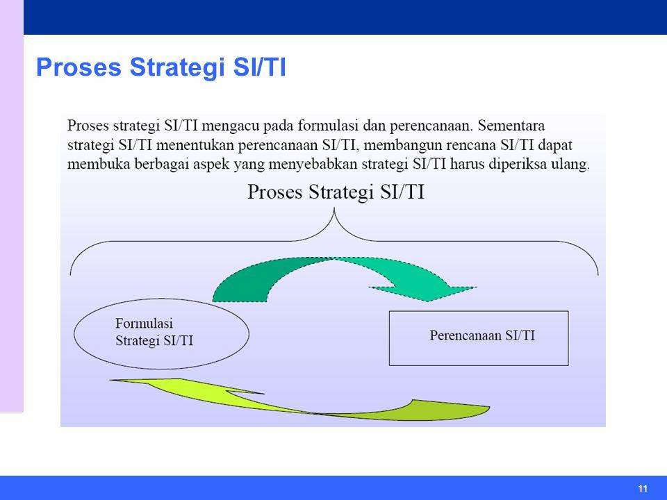 11 Proses Strategi SI/TI