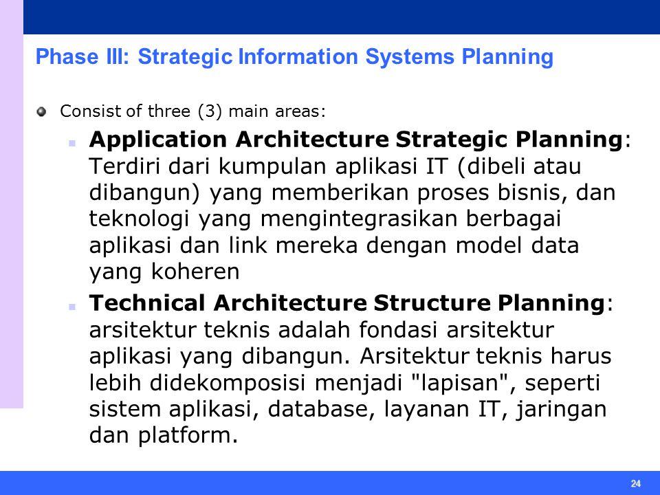 24 Phase III: Strategic Information Systems Planning Consist of three (3) main areas: Application Architecture Strategic Planning: Terdiri dari kumpulan aplikasi IT (dibeli atau dibangun) yang memberikan proses bisnis, dan teknologi yang mengintegrasikan berbagai aplikasi dan link mereka dengan model data yang koheren Technical Architecture Structure Planning: arsitektur teknis adalah fondasi arsitektur aplikasi yang dibangun.
