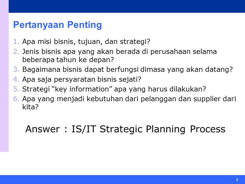 3 Pertanyaan Penting 1.Apa misi bisnis, tujuan, dan strategi? 2.Jenis bisnis apa yang akan berada di perusahaan selama beberapa tahun ke depan? 3.Baga