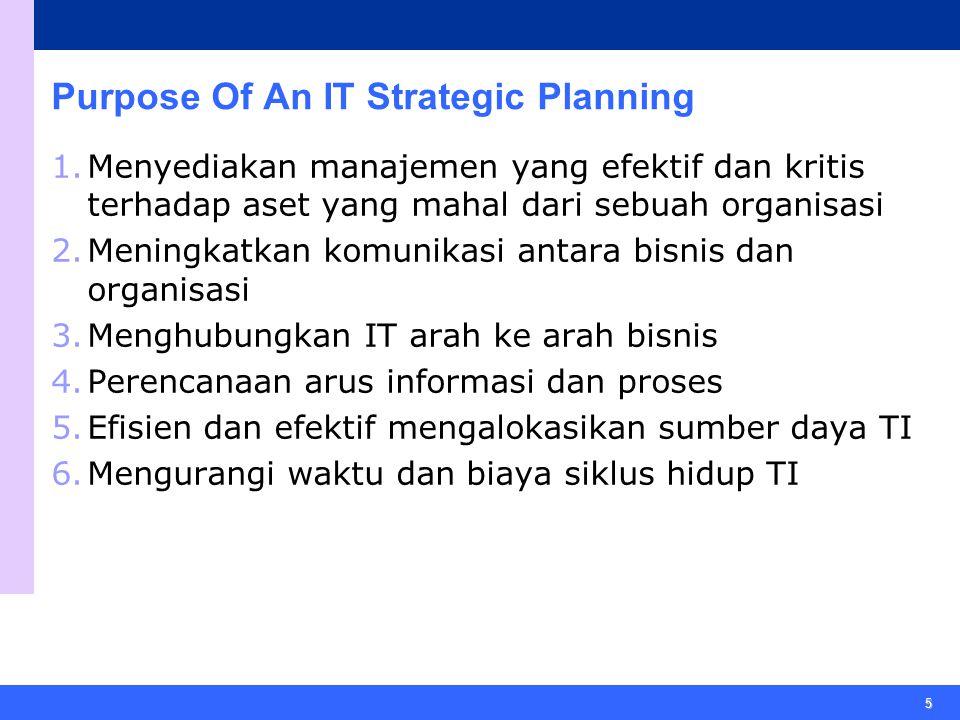5 Purpose Of An IT Strategic Planning 1.Menyediakan manajemen yang efektif dan kritis terhadap aset yang mahal dari sebuah organisasi 2.Meningkatkan komunikasi antara bisnis dan organisasi 3.Menghubungkan IT arah ke arah bisnis 4.Perencanaan arus informasi dan proses 5.Efisien dan efektif mengalokasikan sumber daya TI 6.Mengurangi waktu dan biaya siklus hidup TI