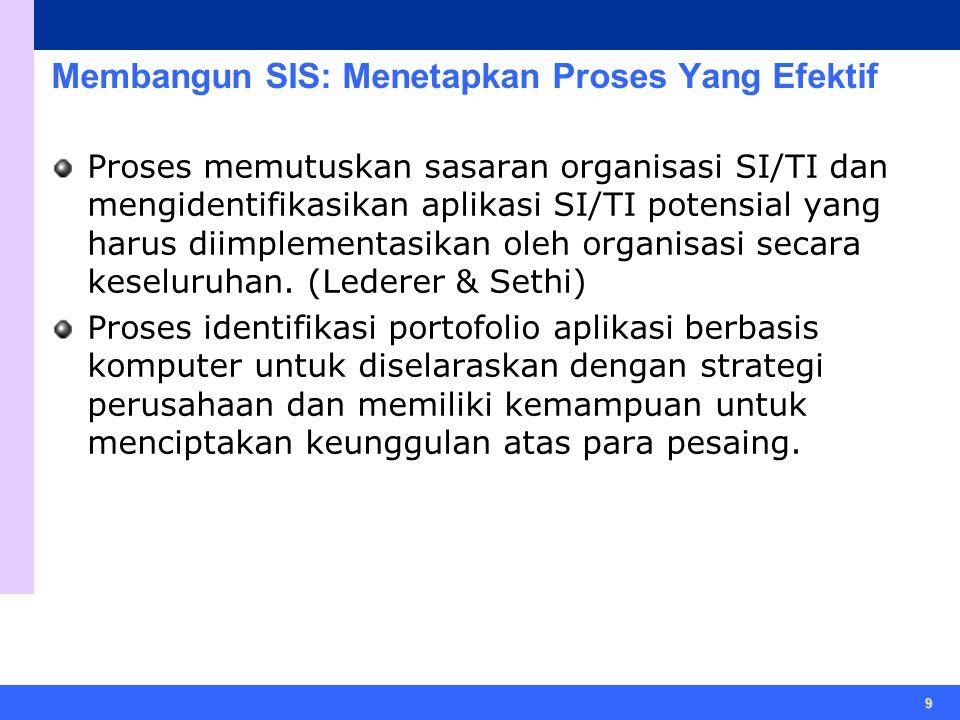 9 Membangun SIS: Menetapkan Proses Yang Efektif Proses memutuskan sasaran organisasi SI/TI dan mengidentifikasikan aplikasi SI/TI potensial yang harus diimplementasikan oleh organisasi secara keseluruhan.