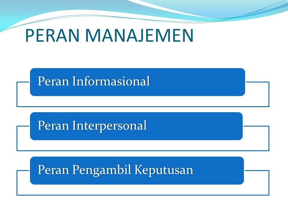 PERAN MANAJEMEN Peran InformasionalPeran InformasionalPeran InterpersonalPeran InterpersonalPeran Pengambil KeputusanPeran Pengambil Keputusan