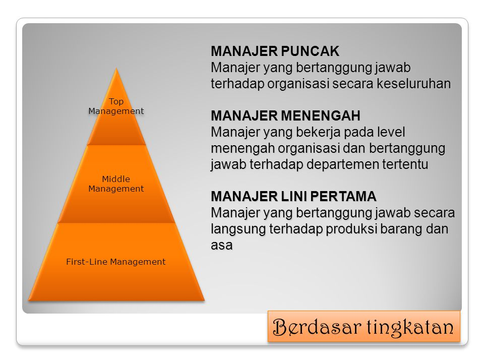 MANAJER PUNCAK Manajer yang bertanggung jawab terhadap organisasi secara keseluruhan MANAJER MENENGAH Manajer yang bekerja pada level menengah organisasi dan bertanggung jawab terhadap departemen tertentu MANAJER LINI PERTAMA Manajer yang bertanggung jawab secara langsung terhadap produksi barang dan asa Berdasar tingkatan Top Management Middle Management First-Line Management