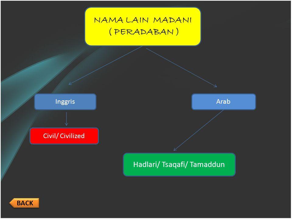 BACK NAMA LAIN MADANI ( PERADABAN ) Civil/ Civilized Arab Hadlari/ Tsaqafi/ Tamaddun Inggris