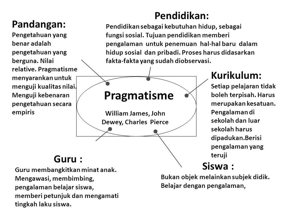 Pragmatisme William James, John Dewey, Charles Pierce Pandangan: Pengetahuan yang benar adalah pengetahuan yang berguna. Nilai relative. Pragmatisme m