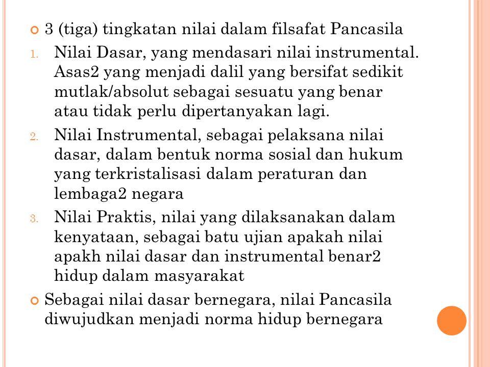 3 (tiga) tingkatan nilai dalam filsafat Pancasila 1.