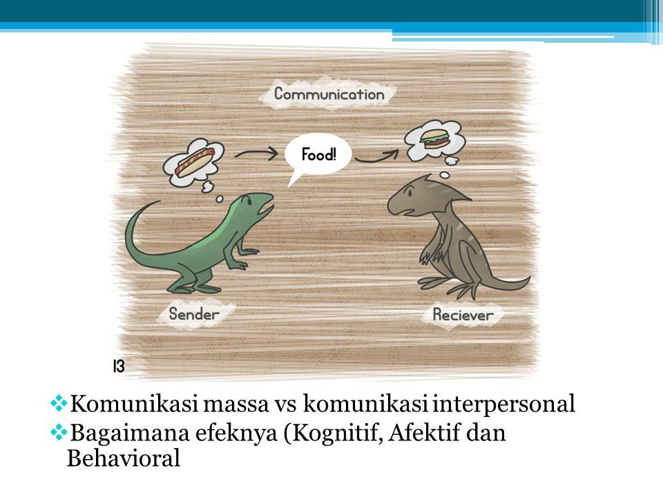  Komunikasi massa vs komunikasi interpersonal  Bagaimana efeknya (Kognitif, Afektif dan Behavioral