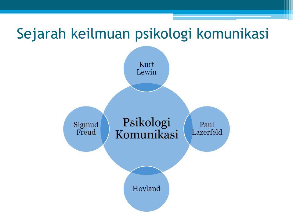 Sejarah keilmuan psikologi komunikasi Psikologi Komunikasi Kurt Lewin Paul Lazerfeld Hovland Sigmud Freud
