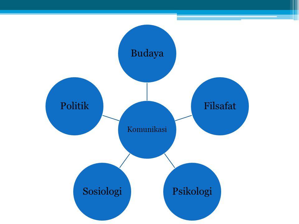 Komunikasi BudayaFilsafatPsikologiSosiologiPolitik