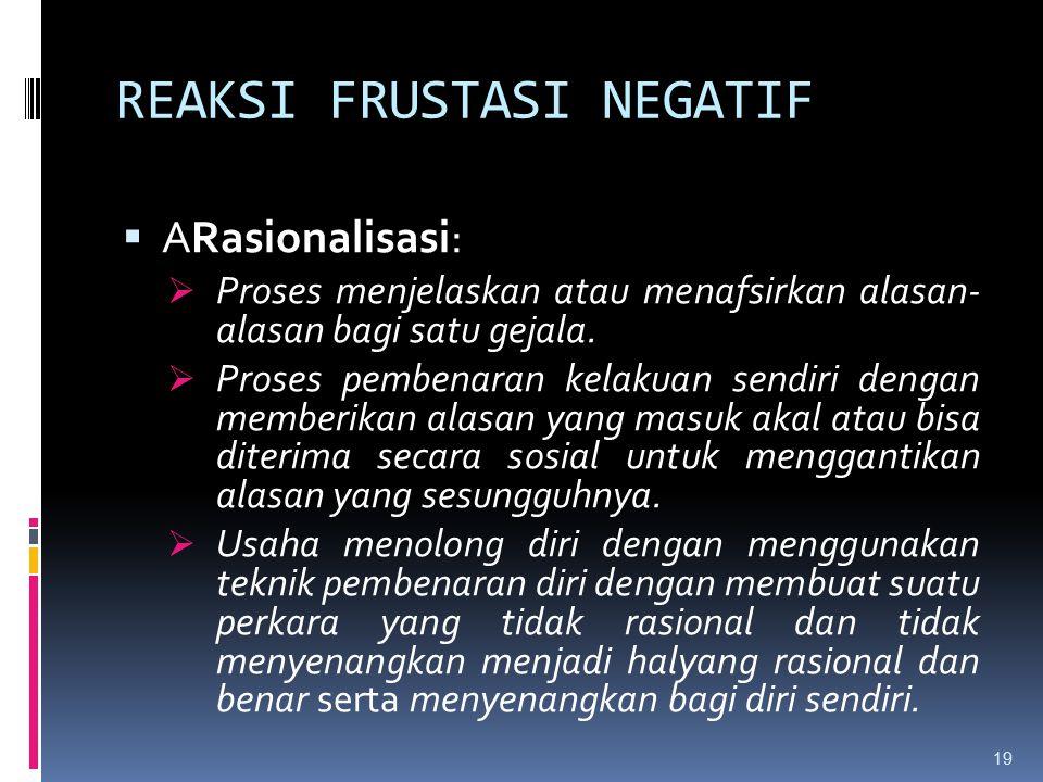 REAKSI FRUSTASI NEGATIF  ARasionalisasi:  Proses menjelaskan atau menafsirkan alasan- alasan bagi satu gejala.  Proses pembenaran kelakuan sendiri