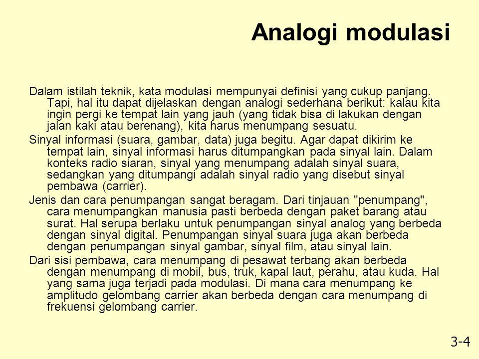 3-4 Analogi modulasi Dalam istilah teknik, kata modulasi mempunyai definisi yang cukup panjang. Tapi, hal itu dapat dijelaskan dengan analogi sederhan