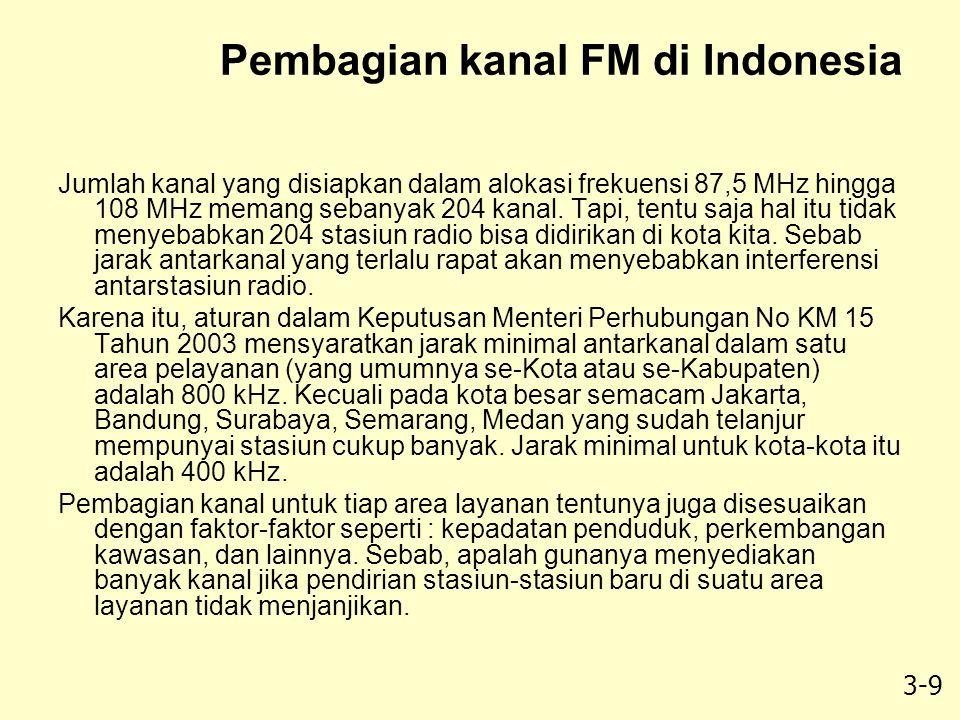 3-9 Pembagian kanal FM di Indonesia Jumlah kanal yang disiapkan dalam alokasi frekuensi 87,5 MHz hingga 108 MHz memang sebanyak 204 kanal. Tapi, tentu