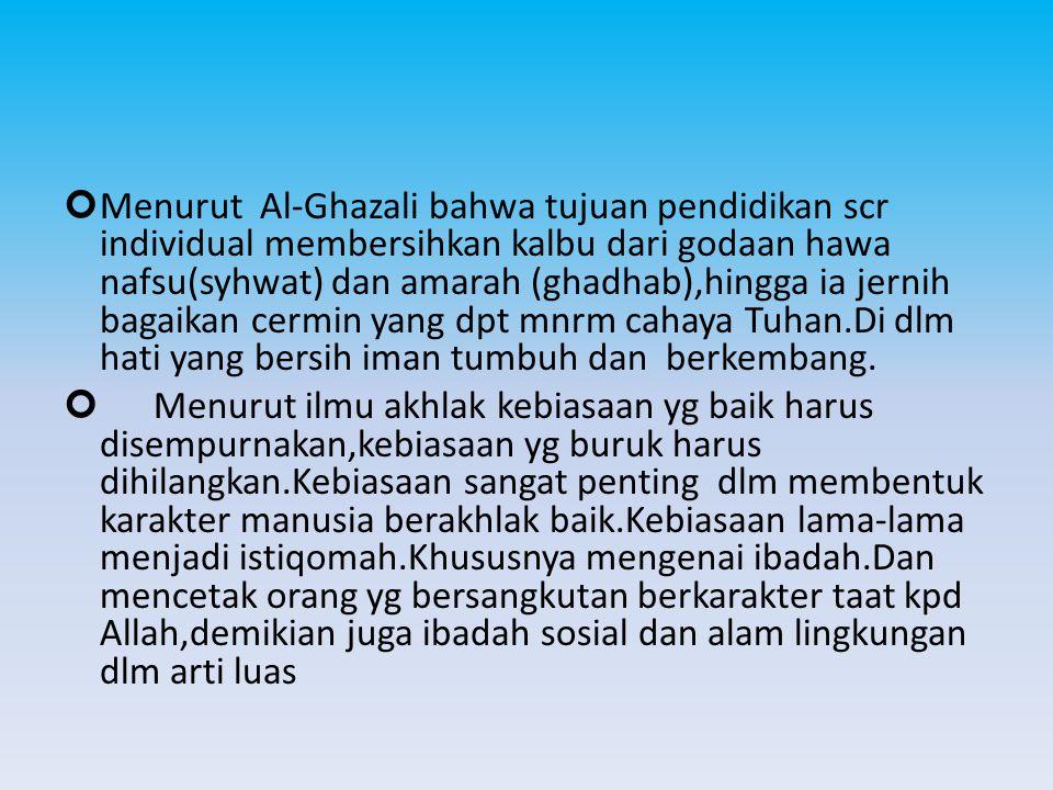 Al Ghazali berpendapat bahwa akhlak bisa berubah melalui kesadaran seseorang akan akhlaknya yg jelek pd dirinya.