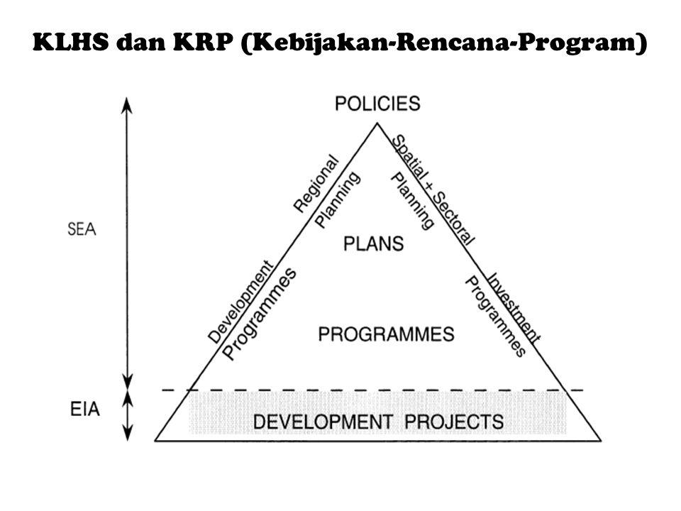 KLHS dan KRP (Kebijakan-Rencana-Program)