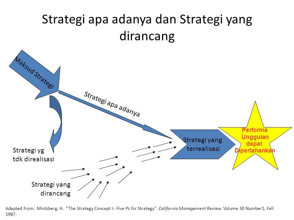 Strategi apa adanya dan Strategi yang dirancang Maksud Strategi Strategi yang terrealisasi Strategi yg tdk direalisasi Strategi apa adanya Strategi ya