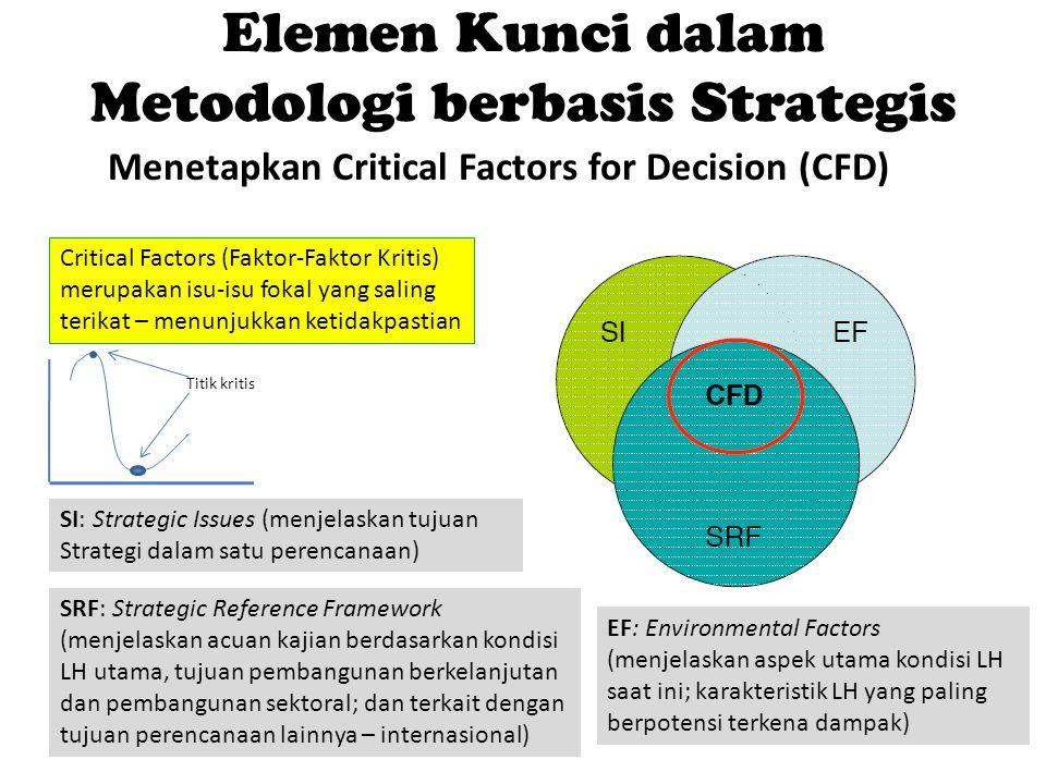 Elemen Kunci dalam Metodologi berbasis Strategis Menetapkan Critical Factors for Decision (CFD) Critical Factors (Faktor-Faktor Kritis) merupakan isu-isu fokal yang saling terikat – menunjukkan ketidakpastian Titik kritis SI: Strategic Issues (menjelaskan tujuan Strategi dalam satu perencanaan) SRF: Strategic Reference Framework (menjelaskan acuan kajian berdasarkan kondisi LH utama, tujuan pembangunan berkelanjutan dan pembangunan sektoral; dan terkait dengan tujuan perencanaan lainnya – internasional) EF: Environmental Factors (menjelaskan aspek utama kondisi LH saat ini; karakteristik LH yang paling berpotensi terkena dampak)