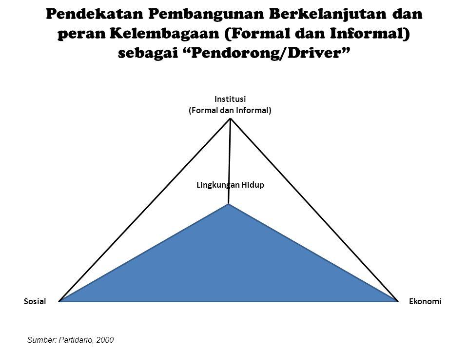 Pendekatan Pembangunan Berkelanjutan dan peran Kelembagaan (Formal dan Informal) sebagai Pendorong/Driver Lingkungan Hidup SosialEkonomi Institusi (Formal dan Informal) Sumber: Partidario, 2000