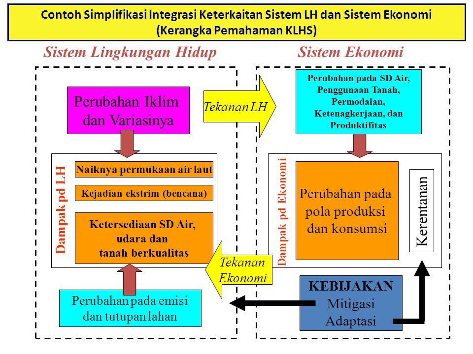 Sistem Lingkungan Hidup Perubahan Iklim dan Variasinya Kejadian ekstrim (bencana) Ketersediaan SD Air, udara dan tanah berkualitas Naiknya permukaan air laut Dampak pd LH Perubahan pada emisi dan tutupan lahan Perubahan pada SD Air, Penggunaan Tanah, Permodalan, Ketenagkerjaan, dan Produktifitas Perubahan pada pola produksi dan konsumsi Dampak pd Ekonomi Kerentanan KEBIJAKAN Mitigasi Adaptasi Sistem Ekonomi Tekanan LH Tekanan Ekonomi Contoh Simplifikasi Integrasi Keterkaitan Sistem LH dan Sistem Ekonomi (Kerangka Pemahaman KLHS)