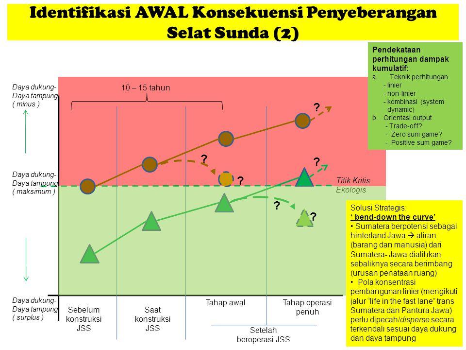 Identifikasi AWAL Konsekuensi Penyeberangan Selat Sunda (2) Titik Kritis Ekologis Daya dukung- Daya tampung ( minus ) Pendekataan perhitungan dampak kumulatif: a.Teknik perhitungan - linier - non-linier - kombinasi (system dynamic) b.
