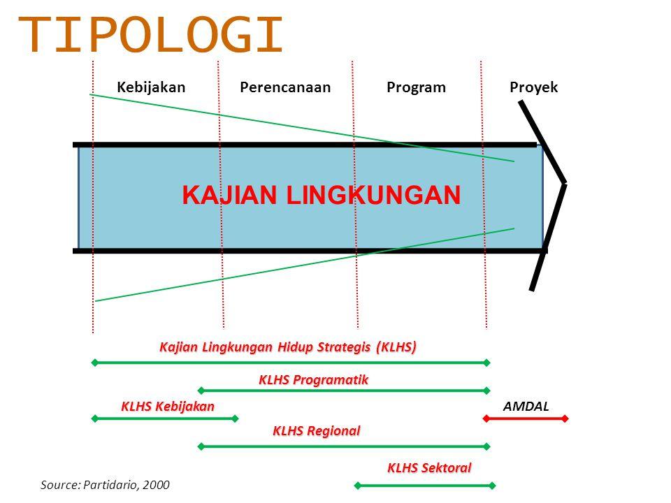 Maria Partidario, 2007 KLHS dapat menjadi instrumen untuk mengintegrasikan aksi Strategis jika dioperasikan secara Strategis Pesan Kunci