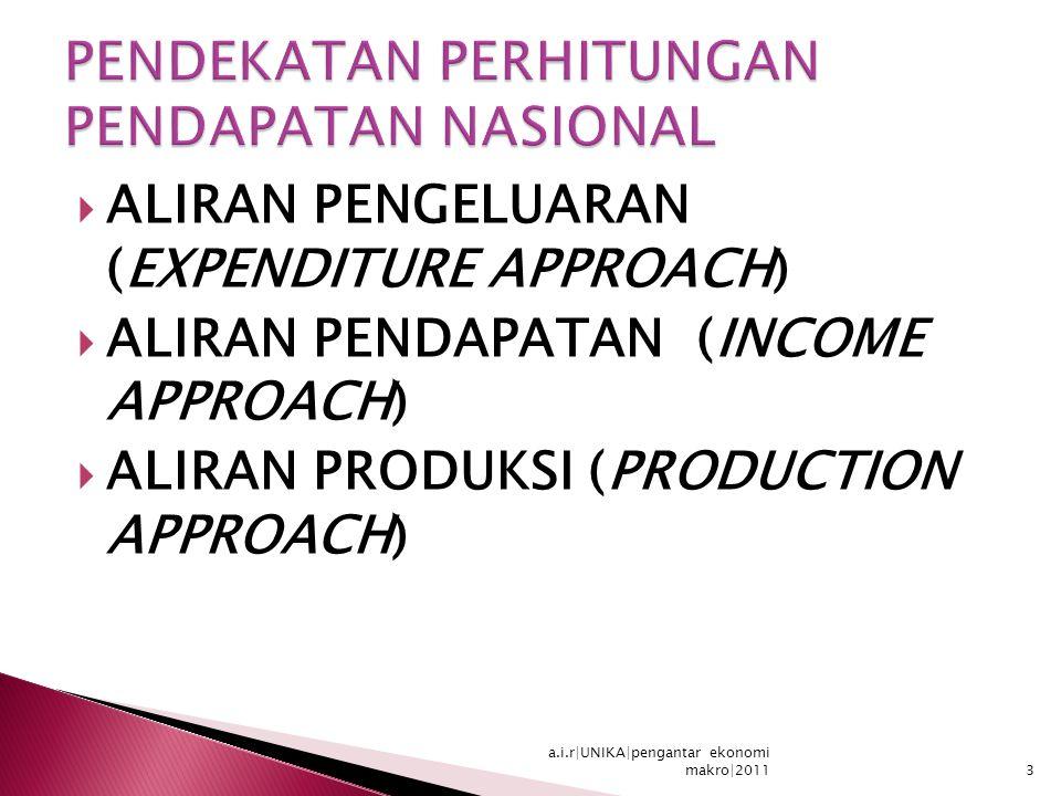  ALIRAN PENGELUARAN (EXPENDITURE APPROACH)  ALIRAN PENDAPATAN (INCOME APPROACH)  ALIRAN PRODUKSI (PRODUCTION APPROACH) 3 a.i.r|UNIKA|pengantar ekon