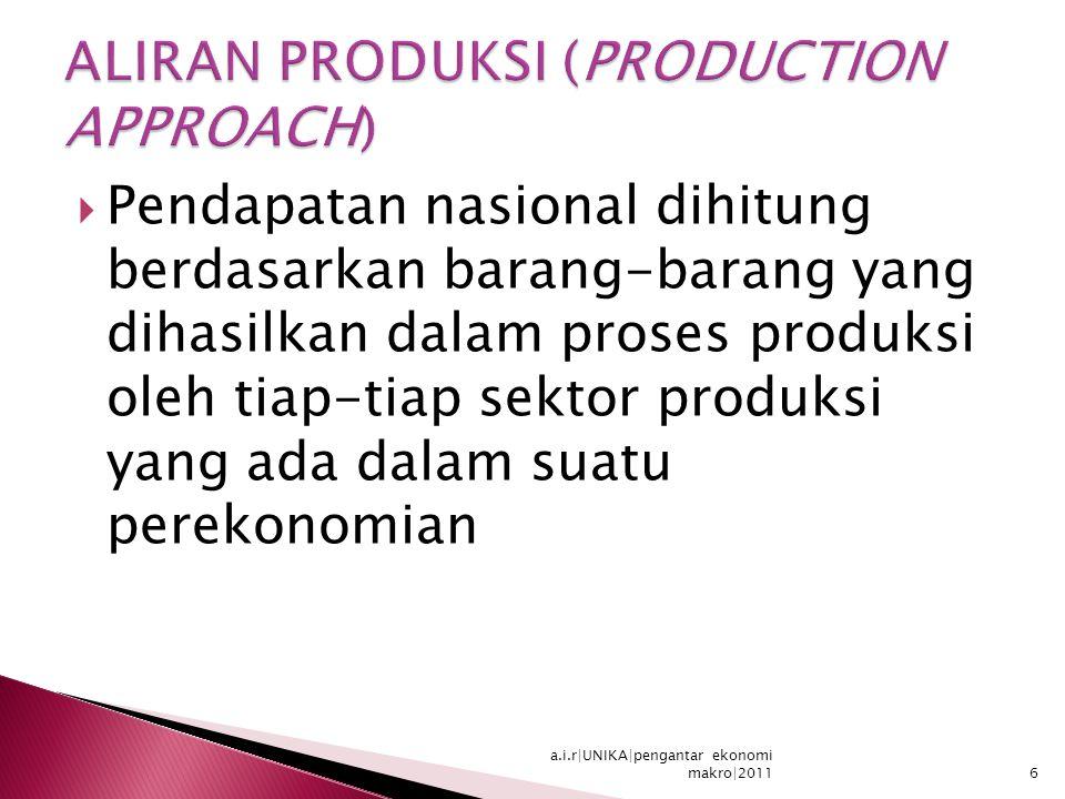  Pendapatan nasional dihitung berdasarkan barang-barang yang dihasilkan dalam proses produksi oleh tiap-tiap sektor produksi yang ada dalam suatu perekonomian 6 a.i.r|UNIKA|pengantar ekonomi makro|2011