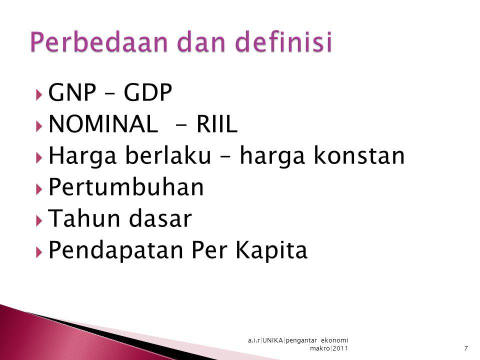  GNP – GDP  NOMINAL - RIIL  Harga berlaku – harga konstan  Pertumbuhan  Tahun dasar  Pendapatan Per Kapita 7 a.i.r|UNIKA|pengantar ekonomi makro|2011