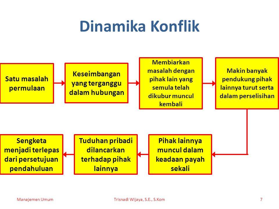 Dinamika Konflik Manajemen UmumTrisnadi Wijaya, S.E., S.Kom7 Satu masalah permulaan Keseimbangan yang terganggu dalam hubungan Membiarkan masalah deng