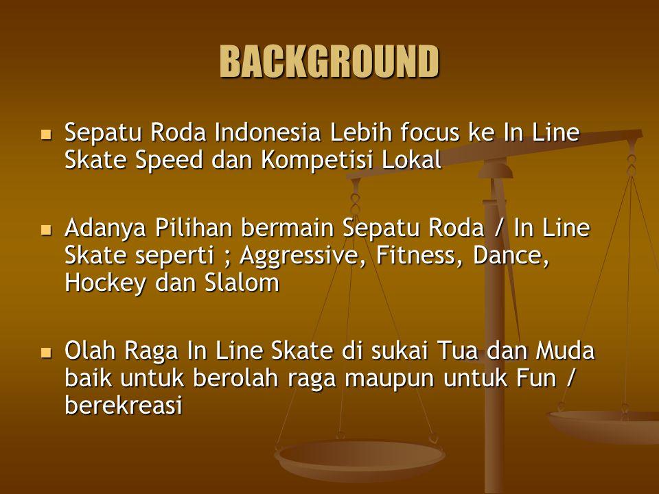 BACKGROUND Sepatu Roda Indonesia Lebih focus ke In Line Skate Speed dan Kompetisi Lokal Sepatu Roda Indonesia Lebih focus ke In Line Skate Speed dan K